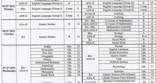 UOS B.A/B.Sc Date Sheet