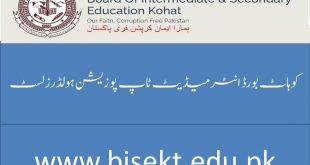 BISE Kohat Inter Top Position Holders List 2021