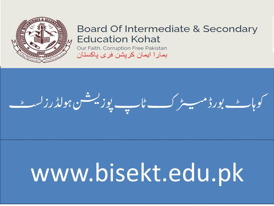 BISE Kohat Matric Top Position Holders List 2021
