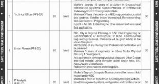 Ministry of Climate Change(MOCC) Jobs 2021